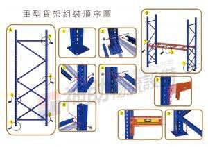 重型貨架組裝順序圖